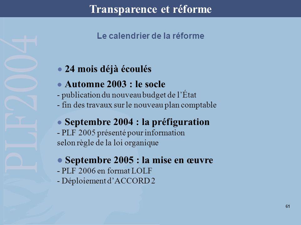 Le calendrier de la réforme 24 mois déjà écoulés Automne 2003 : le socle - publication du nouveau budget de lÉtat - fin des travaux sur le nouveau plan comptable Septembre 2004 : la préfiguration - PLF 2005 présenté pour information selon règle de la loi organique Septembre 2005 : la mise en œuvre - PLF 2006 en format LOLF - Déploiement dACCORD 2 Transparence et réforme 61