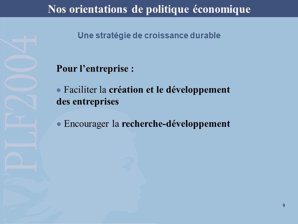 Une stratégie de croissance durable Pour lentreprise : Encourager la recherche-développement Faciliter la création et le développement des entreprises Nos orientations de politique économique 9