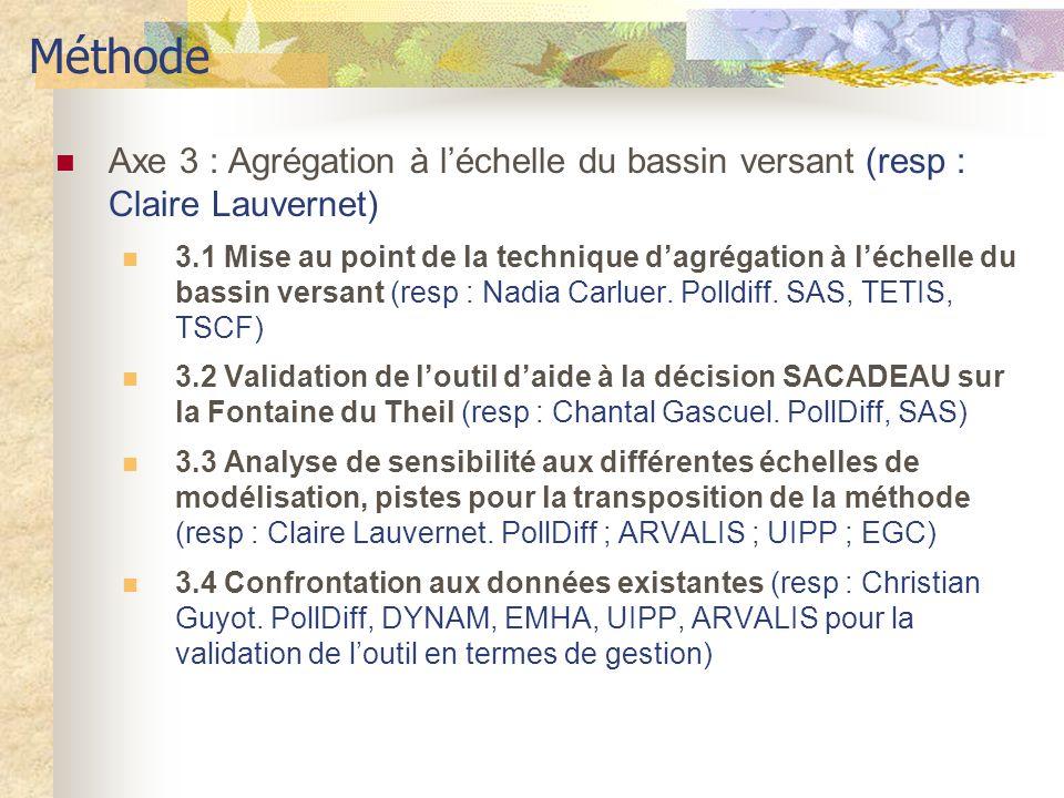 Méthode Axe 3 : Agrégation à léchelle du bassin versant (resp : Claire Lauvernet) 3.1 Mise au point de la technique dagrégation à léchelle du bassin versant (resp : Nadia Carluer.