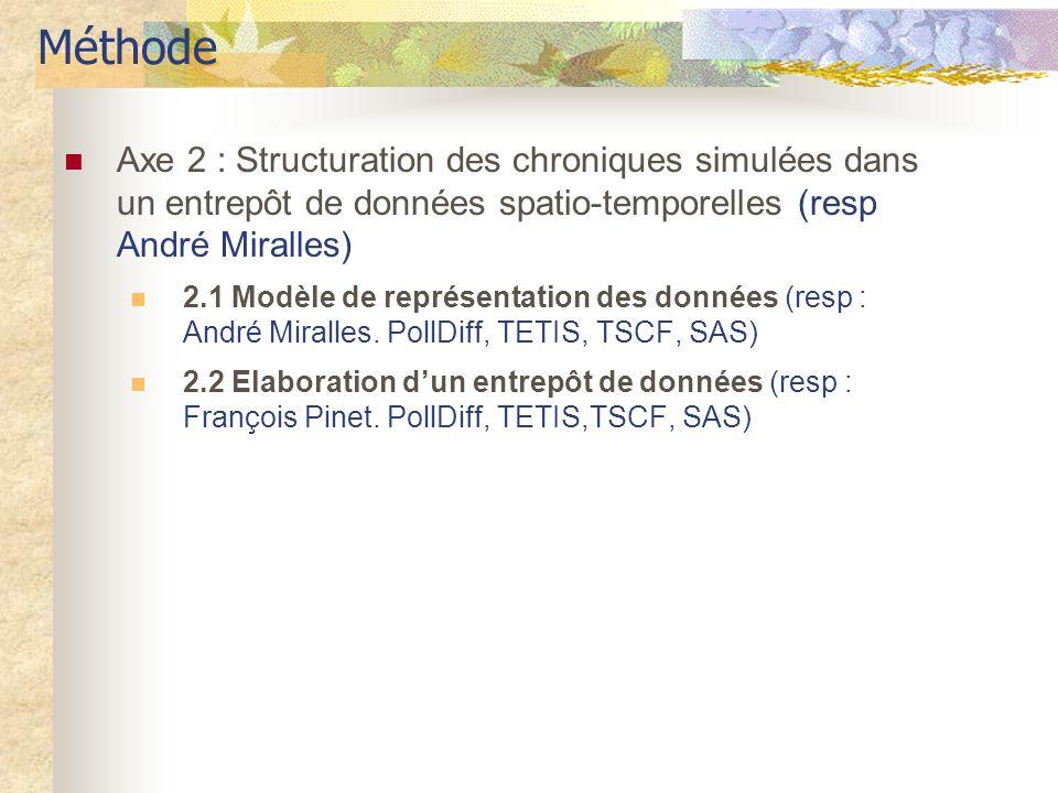 Méthode Axe 2 : Structuration des chroniques simulées dans un entrepôt de données spatio-temporelles (resp André Miralles) 2.1 Modèle de représentation des données (resp : André Miralles.