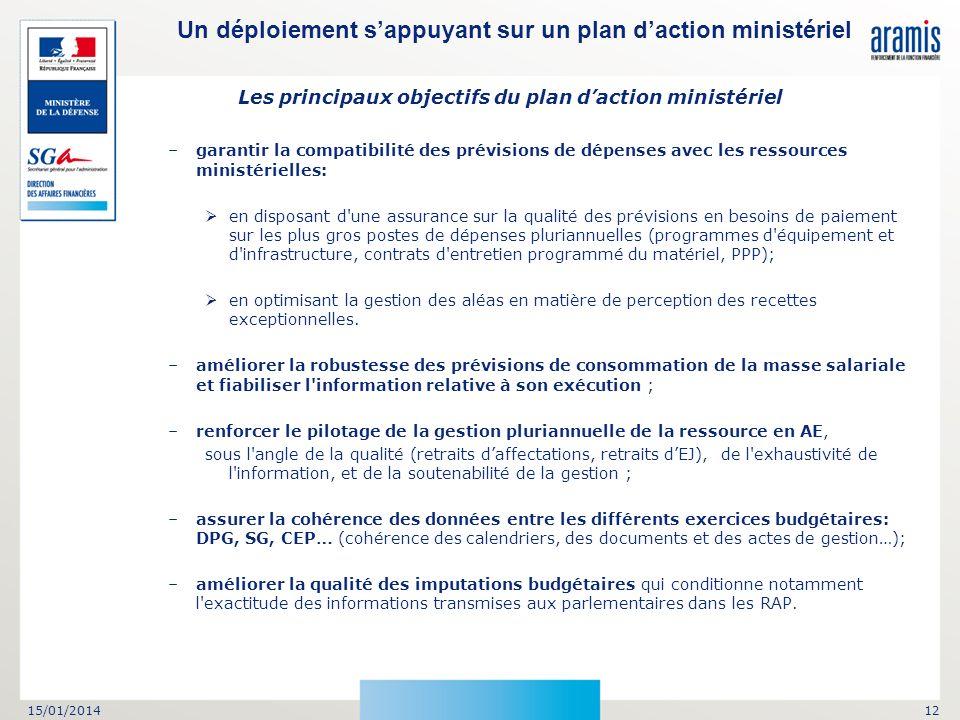 15/01/201412 Les principaux objectifs du plan daction ministériel –garantir la compatibilité des prévisions de dépenses avec les ressources ministérie