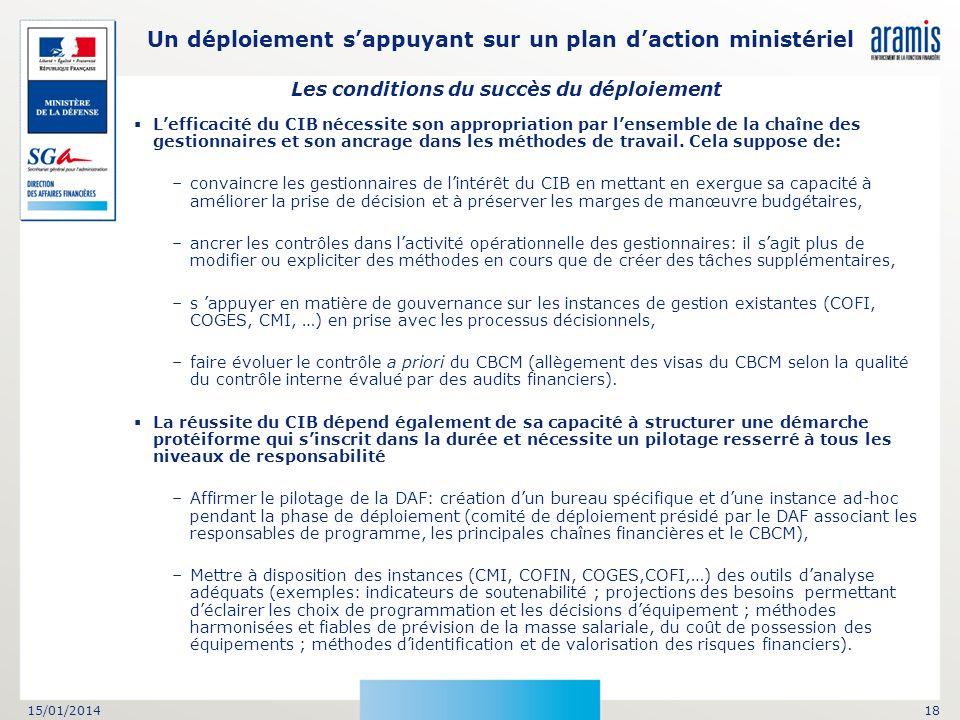 15/01/201418 Lefficacité du CIB nécessite son appropriation par lensemble de la chaîne des gestionnaires et son ancrage dans les méthodes de travail.
