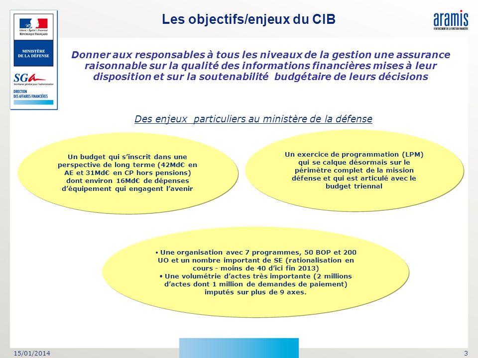 15/01/20143 Donner aux responsables à tous les niveaux de la gestion une assurance raisonnable sur la qualité des informations financières mises à leu