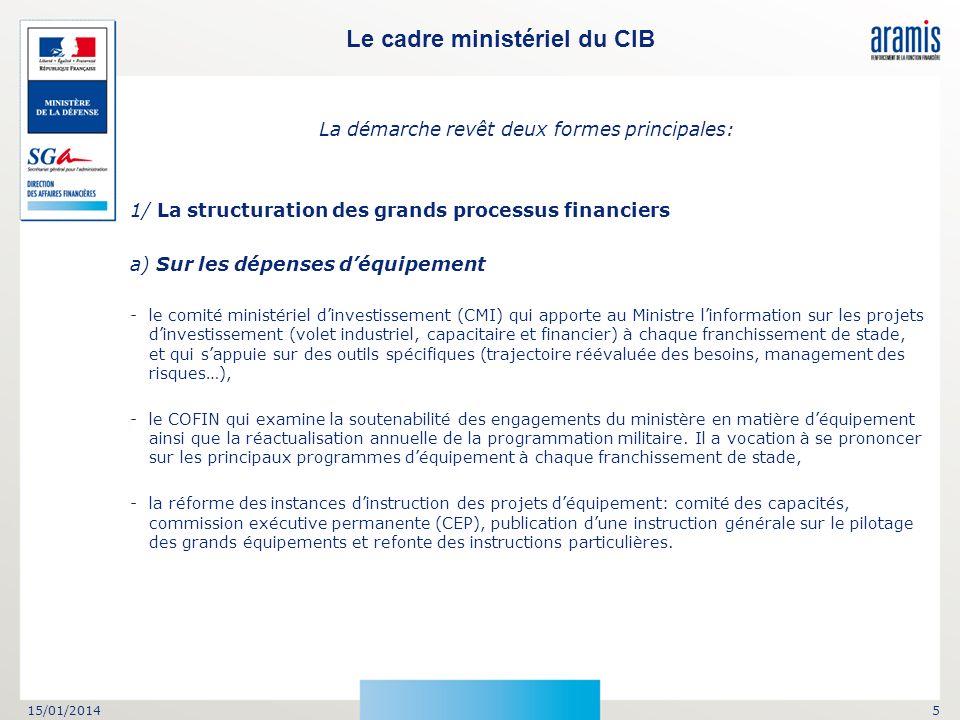 15/01/20145 La démarche revêt deux formes principales: 1/ La structuration des grands processus financiers a) Sur les dépenses déquipement -le comité