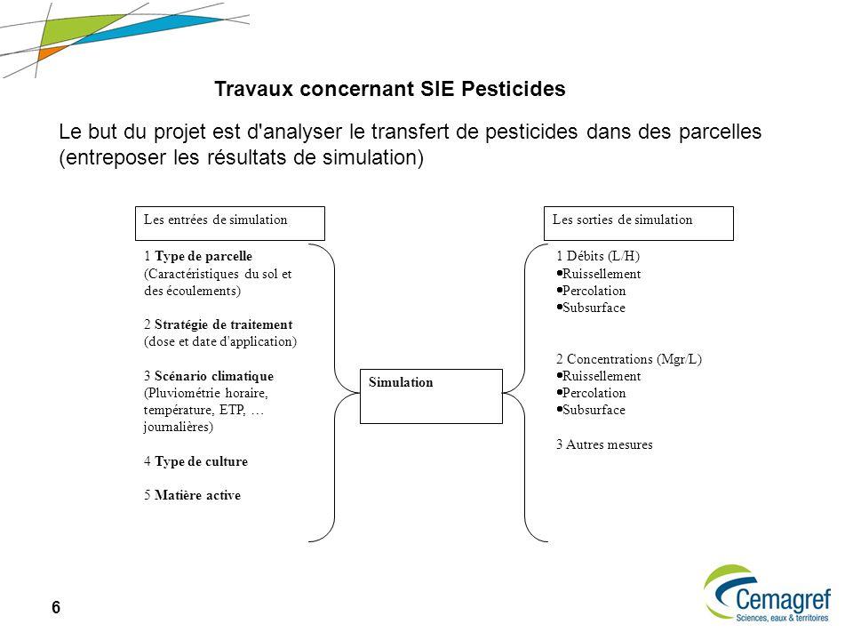 6 Le but du projet est d analyser le transfert de pesticides dans des parcelles (entreposer les résultats de simulation) Travaux concernant SIE Pesticides 1 Type de parcelle (Caractéristiques du sol et des écoulements) 2 Stratégie de traitement (dose et date d application) 3 Scénario climatique (Pluviométrie horaire, température, ETP, … journalières) 4 Type de culture 5 Matière active Simulation Les entrées de simulationLes sorties de simulation 1 Débits (L/H) Ruissellement Percolation Subsurface 2 Concentrations (Mgr/L) Ruissellement Percolation Subsurface 3 Autres mesures
