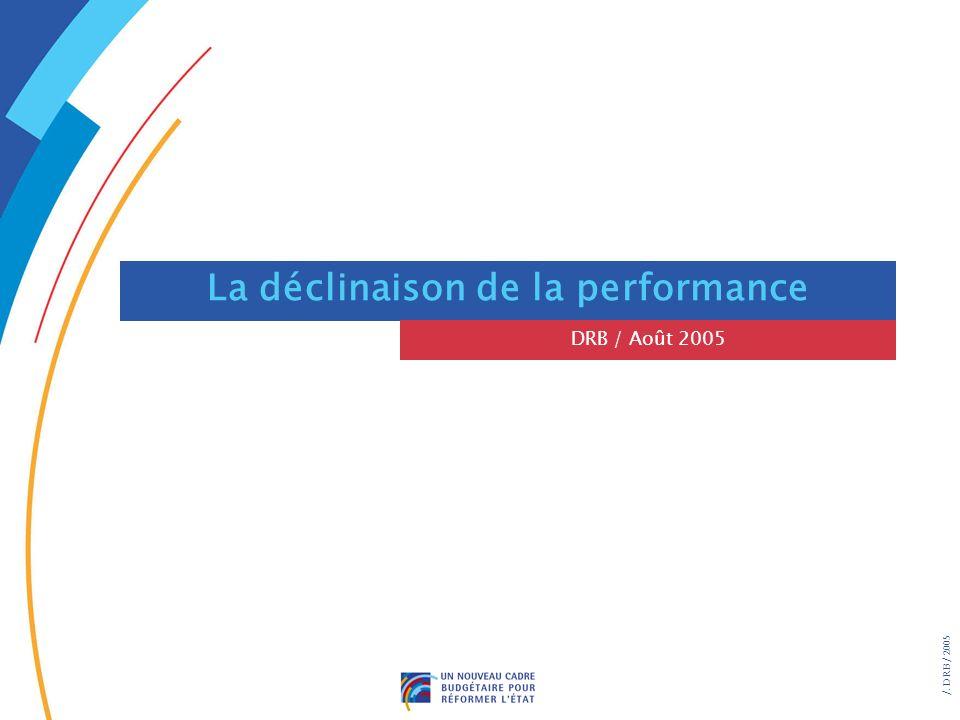 /. DRB/ 2005 La déclinaison de la performance DRB / Août 2005