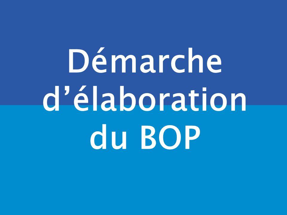 /. DRB/ 2005 Exemple de déclinaison : programme Amélioration de la qualité de lemploi et des relations du travail Objectif n° 8 du PAP : Renforcer et