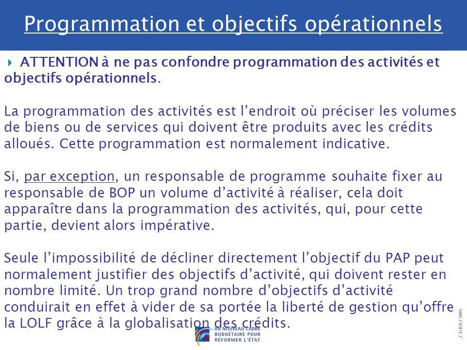 /. DRB/ 2005 Une programmation de lactivité description des projets à mener et des ressources qui concourent à sa mise en oeuvre Déclinaison de la per