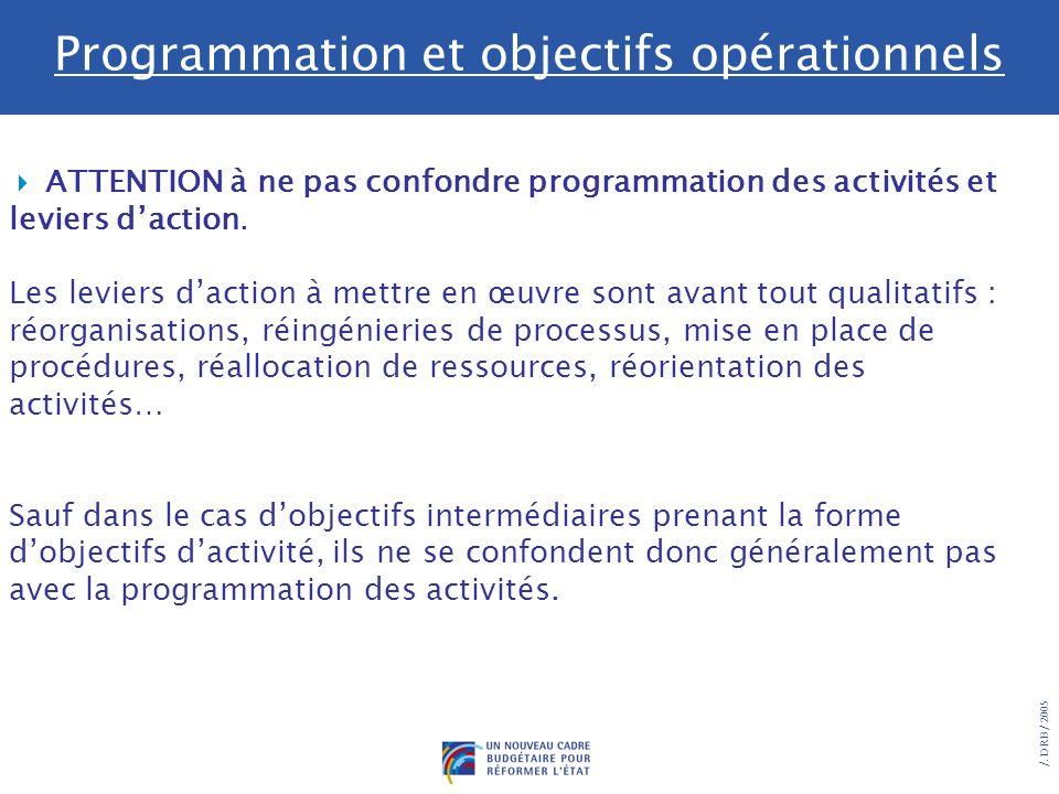 /. DRB/ 2005 Programmation et objectifs opérationnels ATTENTION à ne pas confondre programmation des activités et objectifs opérationnels. La programm