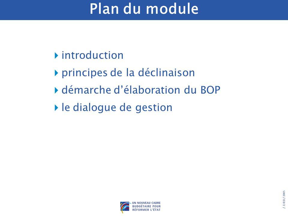 Le dialogue de gestion : modalités Modalités : Prévoir des points de rendez-vous dans l année (ce qui n exclut pas une continuité du dialogue de gestion, entre ces points de rendez-vous) Structurer le dialogue à l aide de supports de dialogue (tableaux de bord, reporting papier, informatisé …) Formaliser la démarche de dialogue de gestion et ses modalités dans la charte de gestion du programme