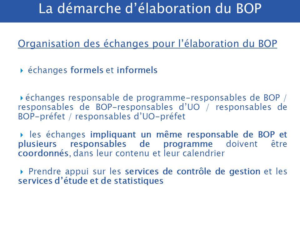 La démarche délaboration du BOP Contenu des éléments de cadrage du BOP En matière de performance, les éléments de cadrage du BOP sont notamment : des éléments dexplicitation sur les objectifs/indicateurs retenus dans le PAP et leur déclinaison éventuelle dans les BOP, de manière directe ou indirecte des éléments sur les leviers daction à mettre en œuvre pour atteindre les objectifs (le cas échéant) des éléments dexplication sur les valeurs cibles retenues dans le PAP et une orientation sur les ambitions en termes de cibles des BOP Dans chaque cas, le responsable de programme précise quels sont les éléments imposés et ceux sur lesquels le responsable de BOP dispose dune marge de proposition
