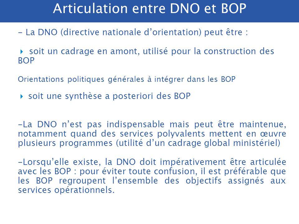 La démarche délaboration du BOP Organisation des échanges pour lélaboration du BOP échanges formels et informels échanges responsable de programme-res