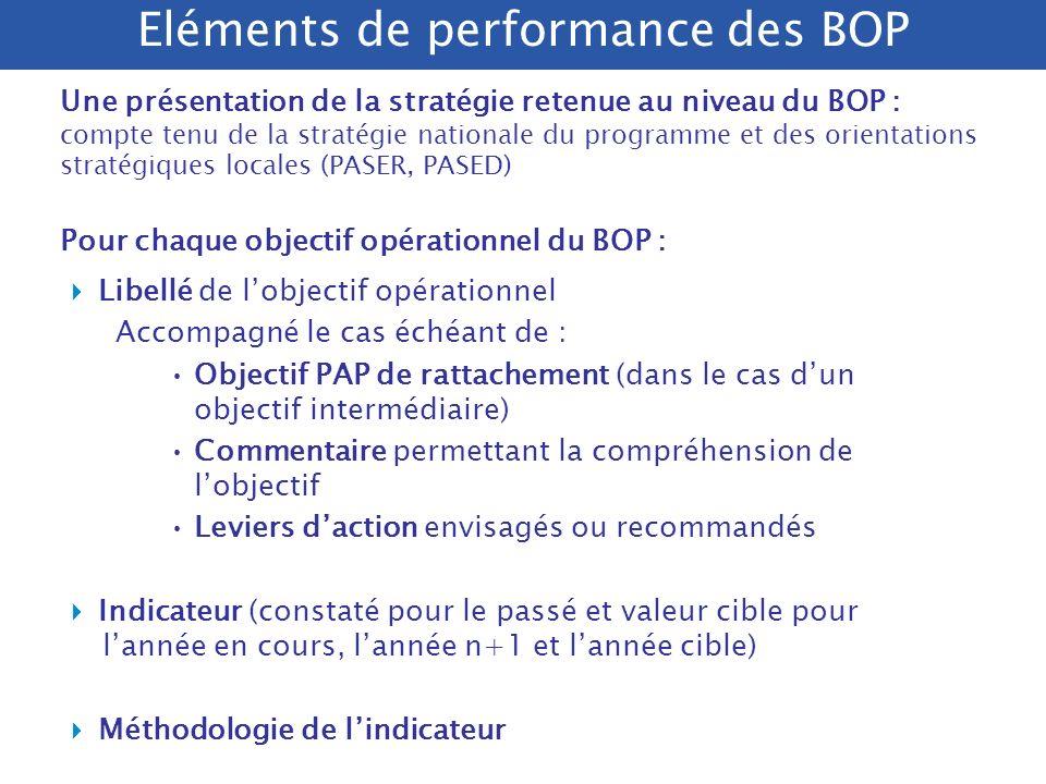 Le rôle du préfet dans lélaboration du BOP Pour les missions qui relèvent de son autorité et conformément aux dispositions du décret du 29 avril 2004