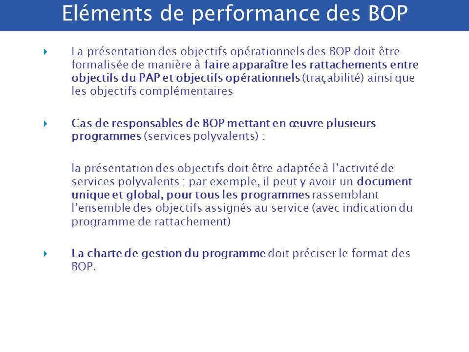 Eléments de performance des BOP Pour chaque objectif opérationnel du BOP : Libellé de lobjectif opérationnel Accompagné le cas échéant de : Objectif P