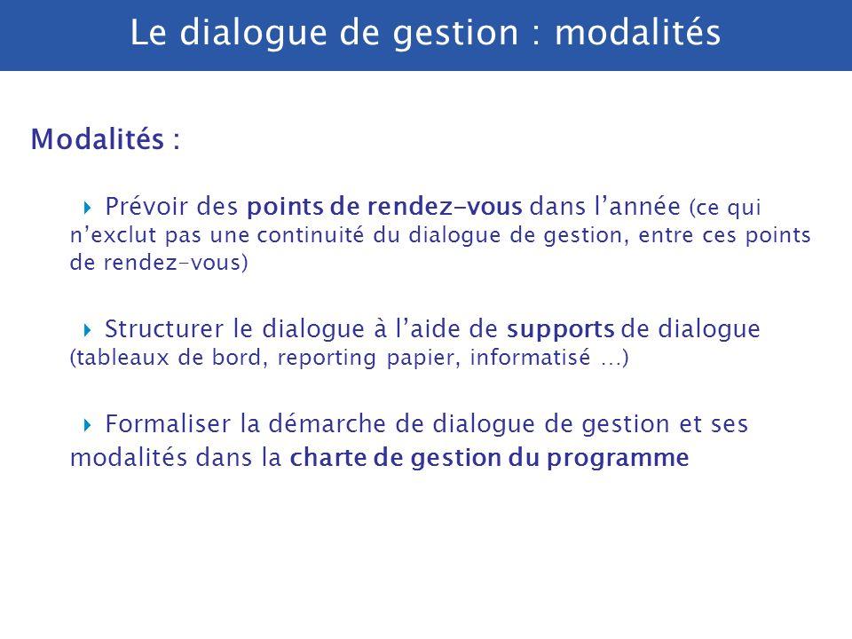 /. DRB/ 2005 Responsable de fonctions transversales (DAF, DRH) Dialogue de gestion Définition des modalités de mise en œuvre du programme et de foncti