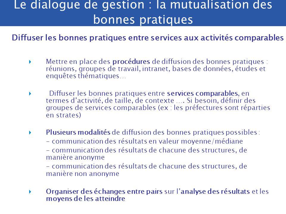Le dialogue de gestion : lanalyse des résultats Lobjectif de lannée est atteint Enseignements : -Pertinence des leviers daction ? -Pertinence de ses m