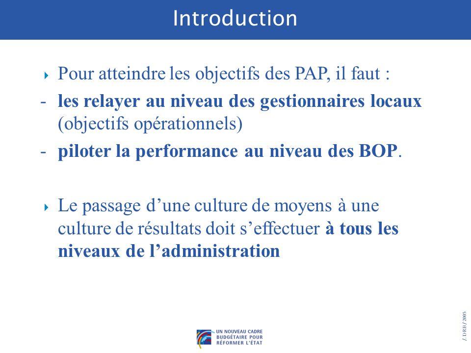 /. DRB/ 2005 Introduction