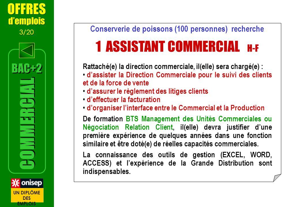 Conserverie de poissons (100 personnes) recherche 1 ASSISTANT COMMERCIAL H-F Rattaché(e) la direction commerciale, il(elle) sera chargé(e) : dassister