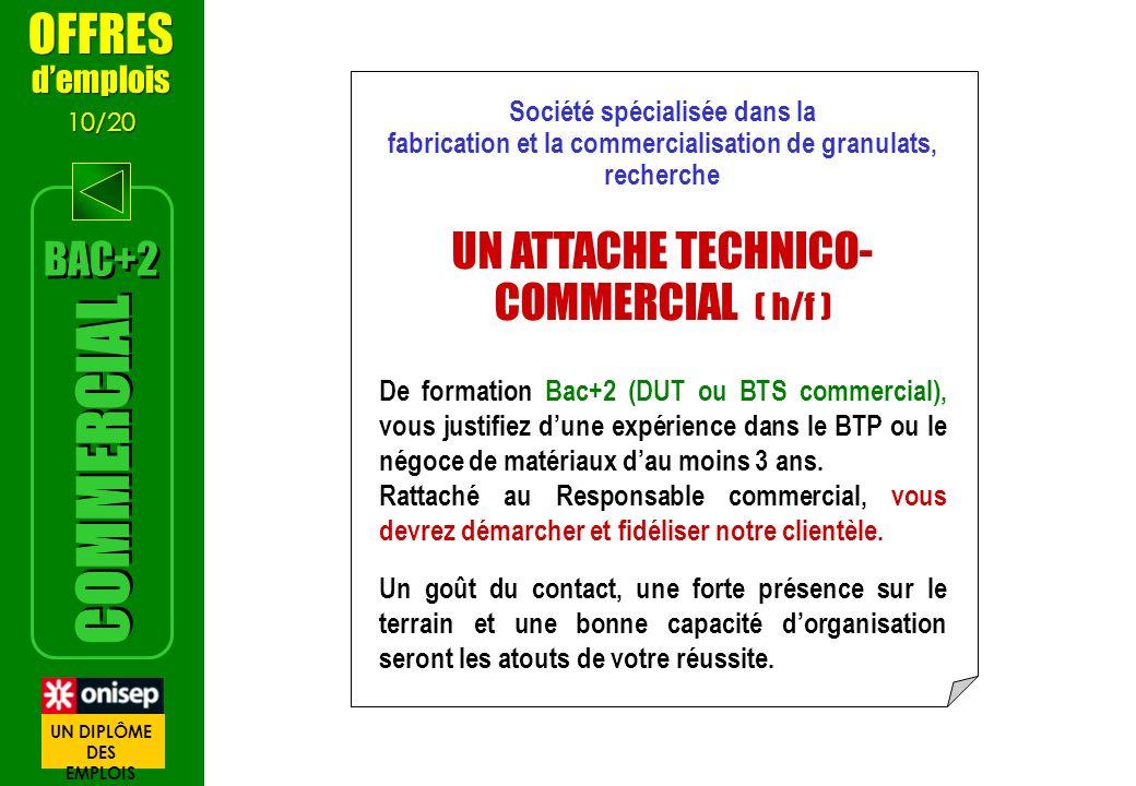 Société spécialisée dans la fabrication et la commercialisation de granulats, recherche UN ATTACHE TECHNICO- COMMERCIAL ( h/f ) De formation Bac+2 (DU