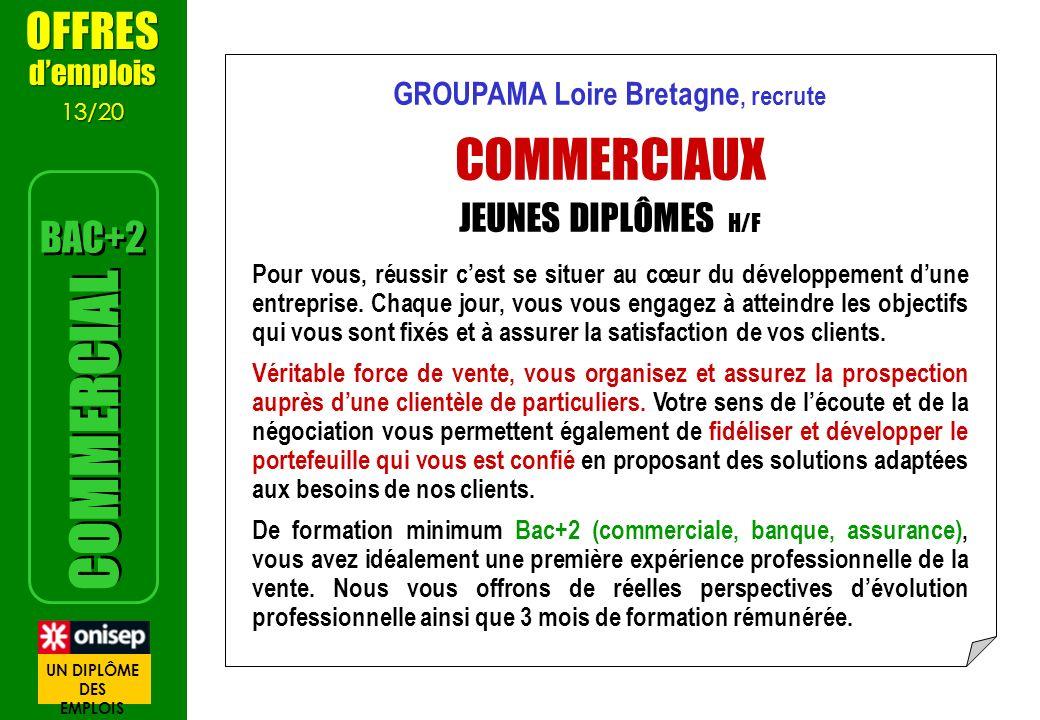 GROUPAMA Loire Bretagne, recrute COMMERCIAUX JEUNES DIPLÔMES H/F Pour vous, réussir cest se situer au cœur du développement dune entreprise. Chaque jo