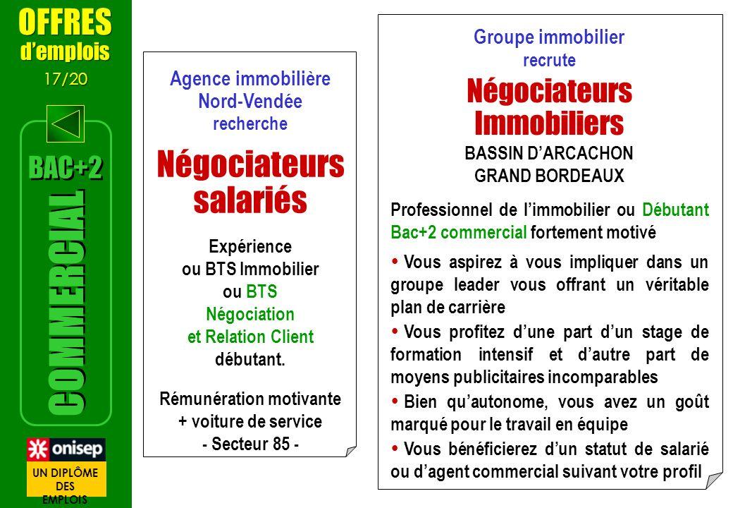 Agence immobilière Nord-Vendée recherche Négociateurs salariés Expérience ou BTS Immobilier ou BTS Négociation et Relation Client débutant. Rémunérati