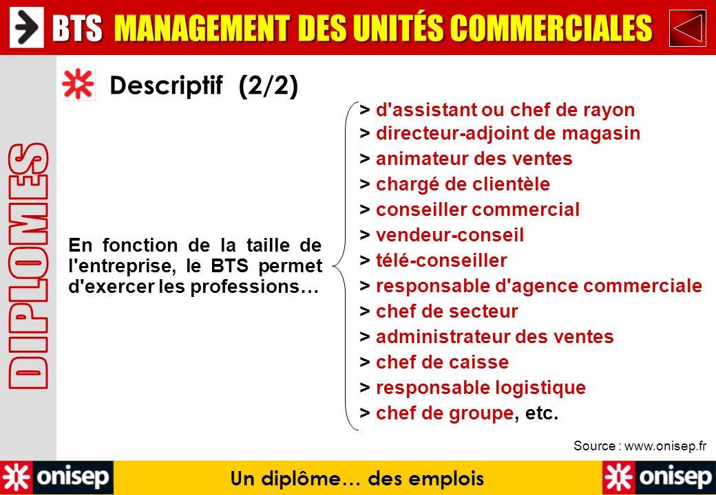 Source : www.onisep.fr Descriptif (2/2) BTS MANAGEMENT DES UNITÉS COMMERCIALES Un diplôme… des emplois En fonction de la taille de l'entreprise, le BT