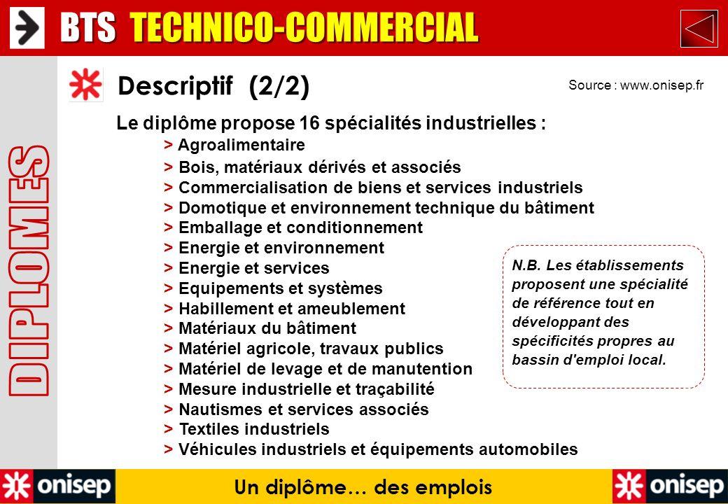Source : www.onisep.fr Descriptif (2/2) Un diplôme… des emplois Le diplôme propose 16 spécialités industrielles : > Agroalimentaire > Bois, matériaux