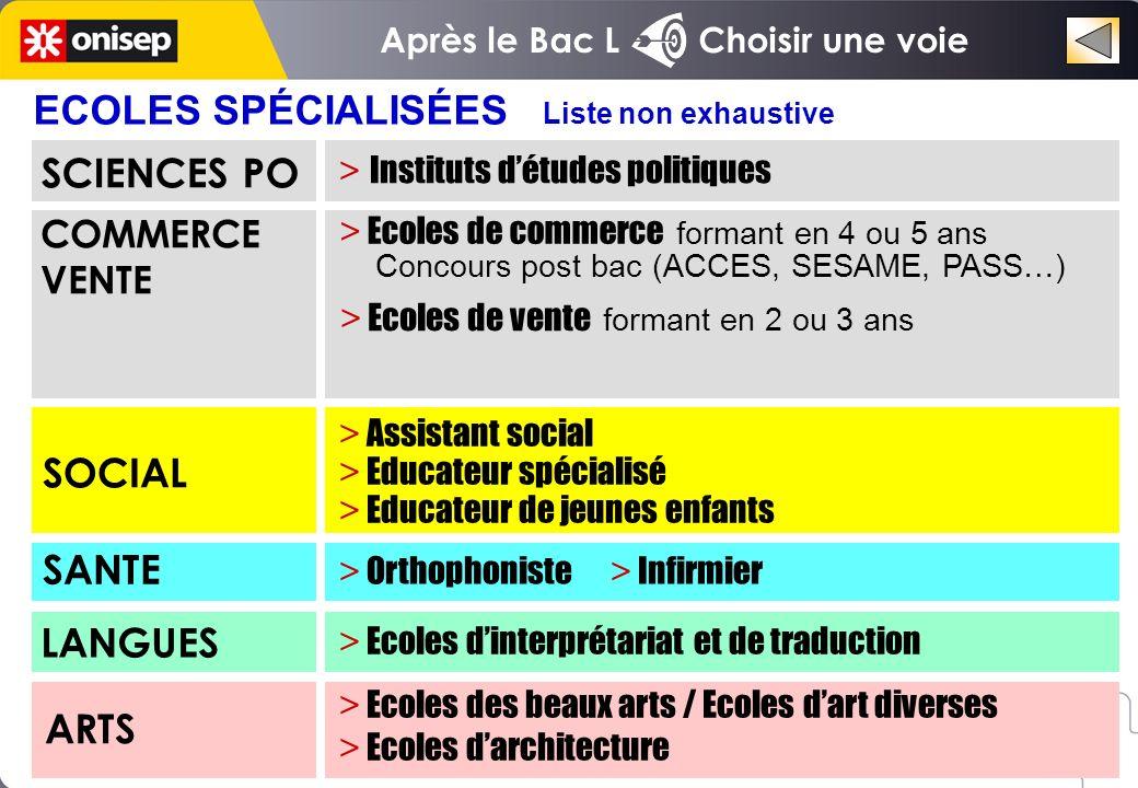 Après le Bac L Choisir une voie > Assistant social > Educateur spécialisé > Educateur de jeunes enfants > Orthophoniste > Infirmier > Ecoles des beaux