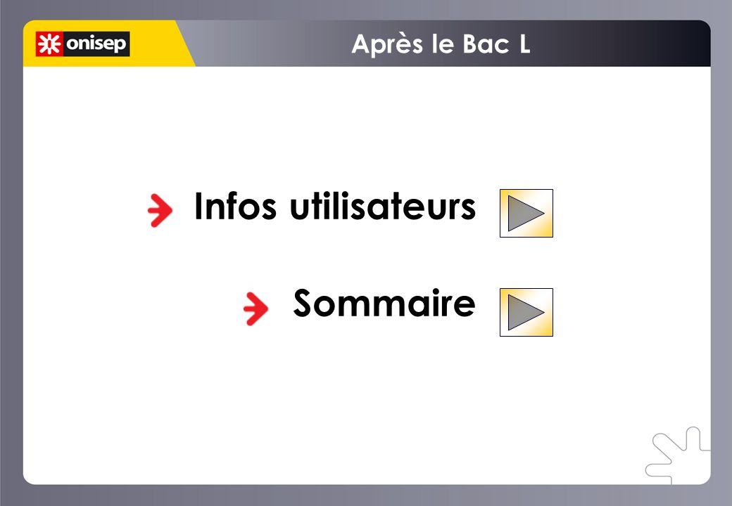 Infos utilisateurs Sommaire Après le Bac L