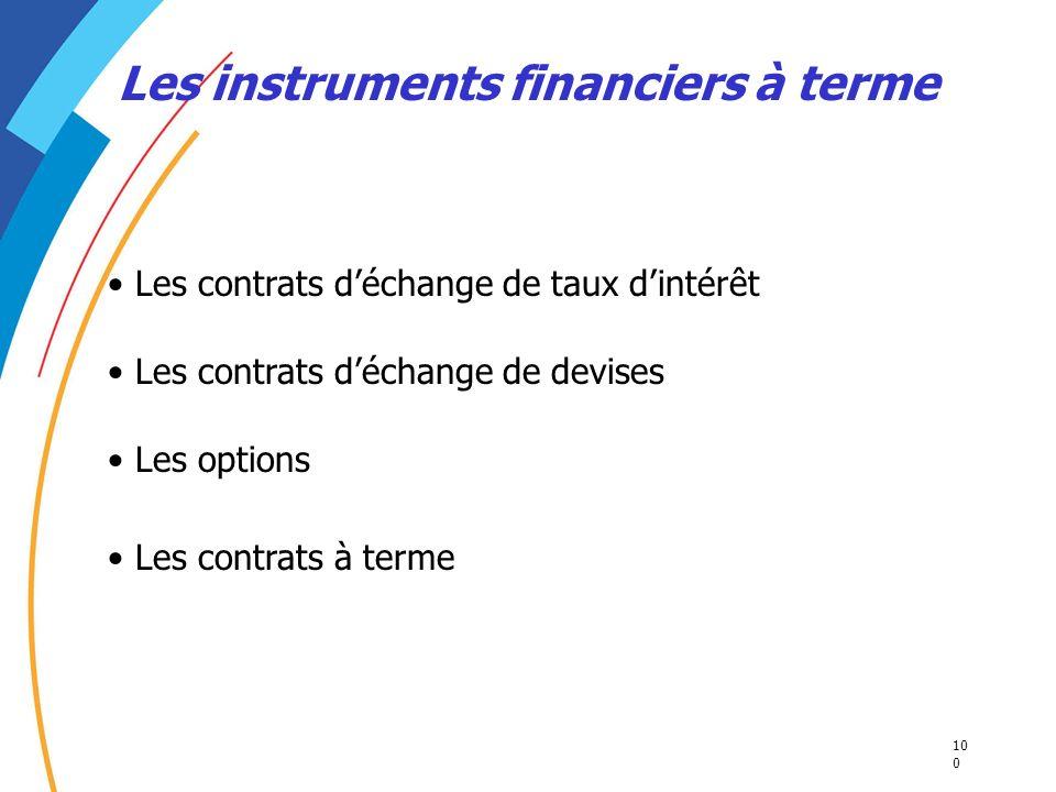 10 0 Les instruments financiers à terme Les contrats déchange de taux dintérêt Les contrats déchange de devises Les contrats à terme Les options