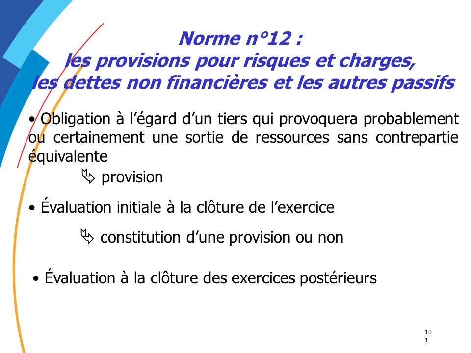 10 1 Norme n°12 : les provisions pour risques et charges, les dettes non financières et les autres passifs Obligation à légard dun tiers qui provoquer