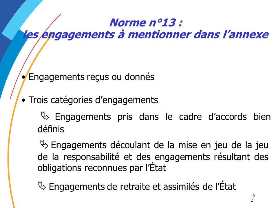 10 2 Norme n°13 : les engagements à mentionner dans lannexe Engagements reçus ou donnés Trois catégories dengagements Engagements pris dans le cadre d