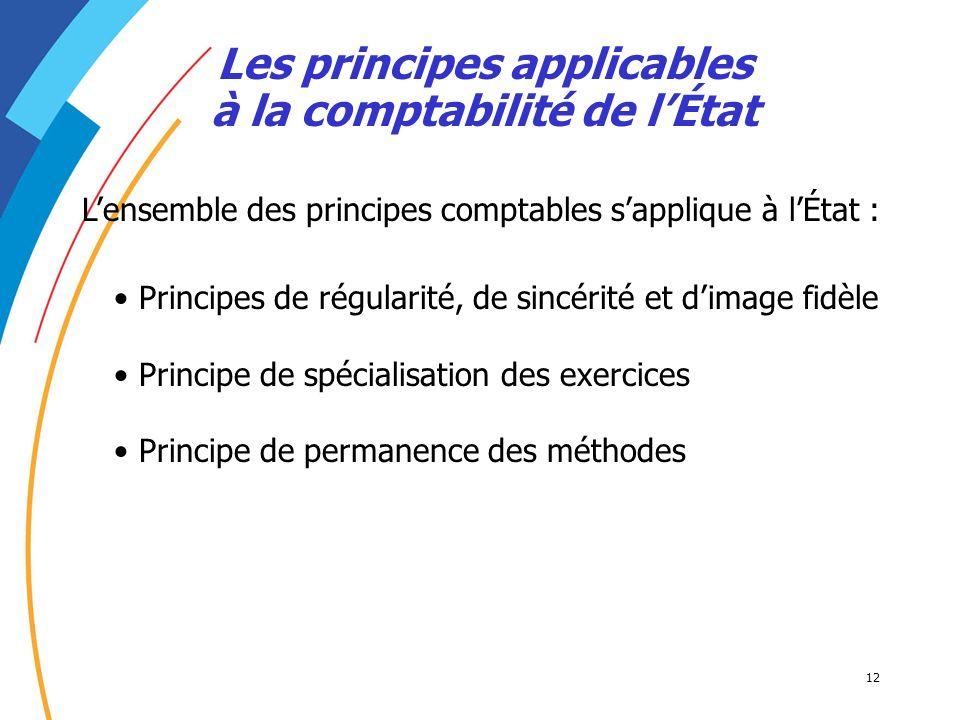 12 Les principes applicables à la comptabilité de lÉtat Lensemble des principes comptables sapplique à lÉtat : Principes de régularité, de sincérité e