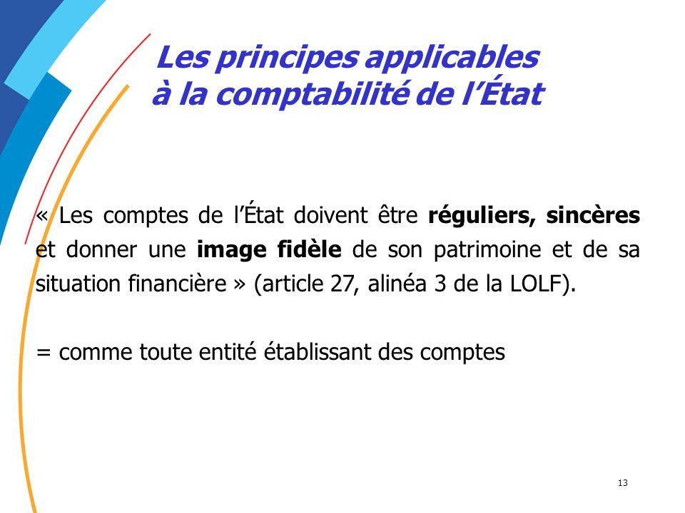 13 Les principes applicables à la comptabilité de lÉtat « Les comptes de lÉtat doivent être réguliers, sincères et donner une image fidèle de son patr