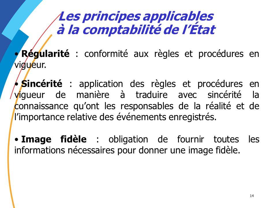14 Les principes applicables à la comptabilité de lÉtat Régularité : conformité aux règles et procédures en vigueur. Sincérité : application des règle
