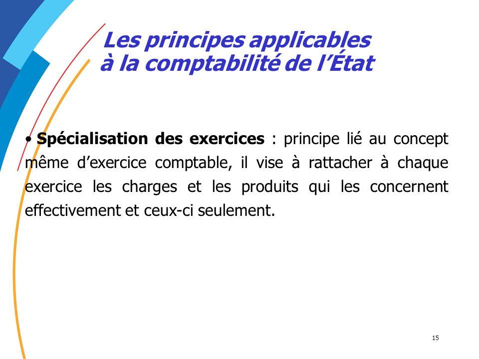 15 Les principes applicables à la comptabilité de lÉtat Spécialisation des exercices : principe lié au concept même dexercice comptable, il vise à rat