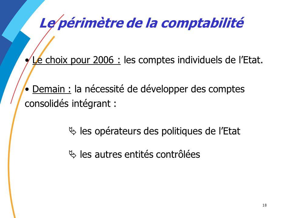 18 Le périmètre de la comptabilité Le choix pour 2006 : les comptes individuels de lEtat. Demain : la nécessité de développer des comptes consolidés i
