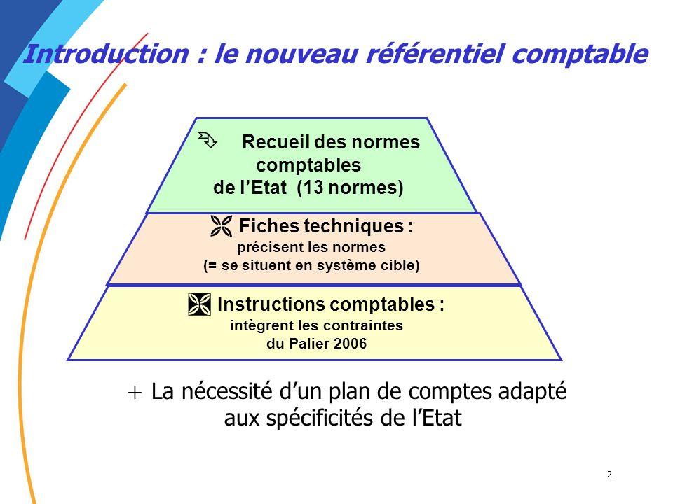 2 Introduction : le nouveau référentiel comptable + La nécessité dun plan de comptes adapté aux spécificités de lEtat Recueil des normes comptables de
