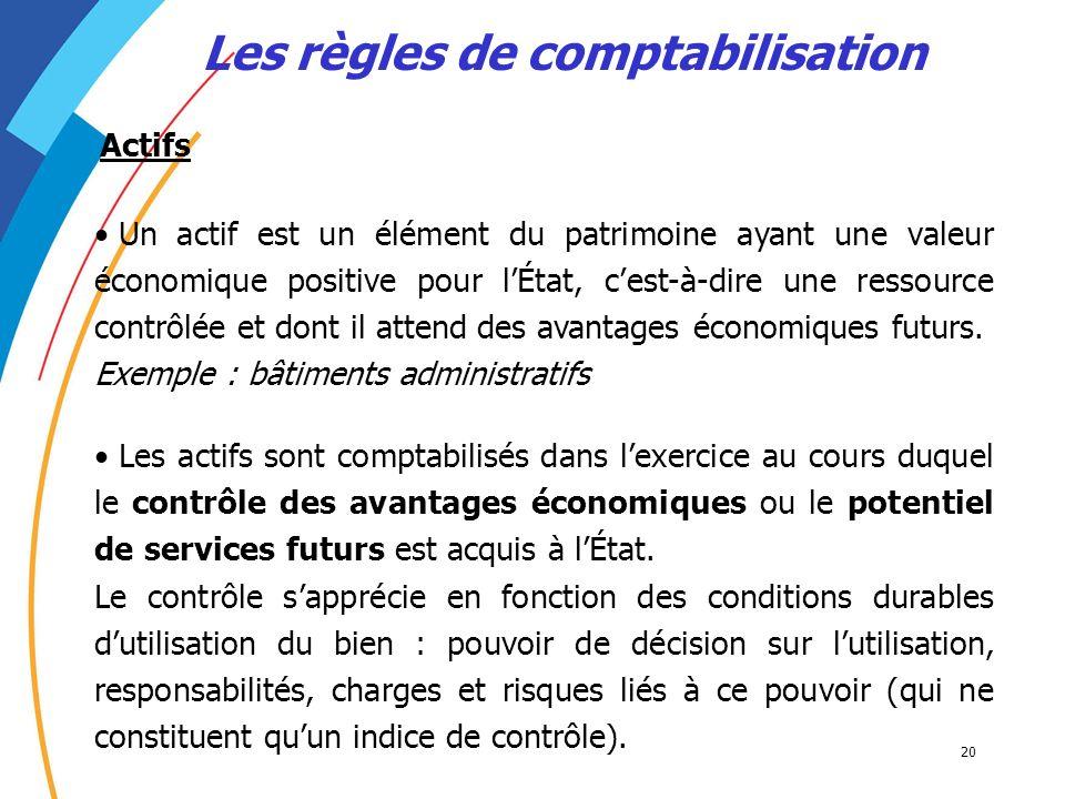 20 Les règles de comptabilisation Les actifs sont comptabilisés dans lexercice au cours duquel le contrôle des avantages économiques ou le potentiel d