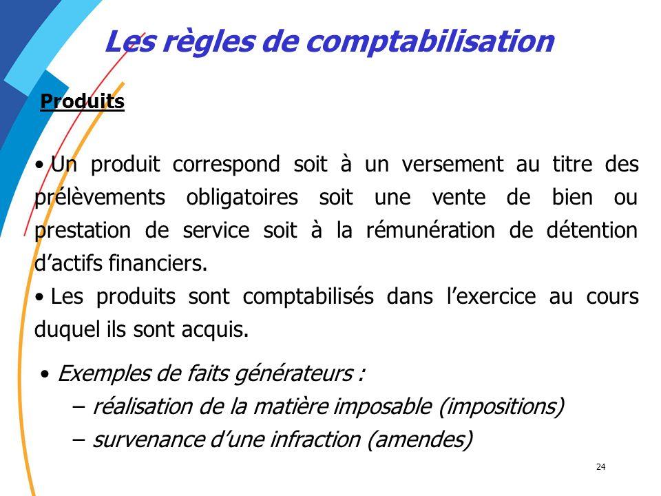 24 Les règles de comptabilisation Exemples de faits générateurs : – réalisation de la matière imposable (impositions) – survenance dune infraction (am