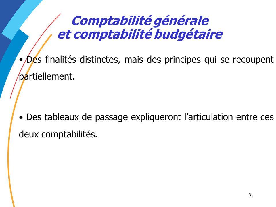 31 Comptabilité générale et comptabilité budgétaire Des finalités distinctes, mais des principes qui se recoupent partiellement. Des tableaux de passa