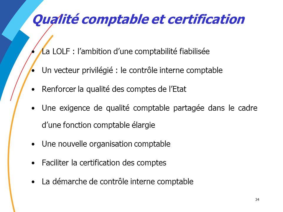 34 La LOLF : lambition dune comptabilité fiabilisée Un vecteur privilégié : le contrôle interne comptable Renforcer la qualité des comptes de lEtat Un