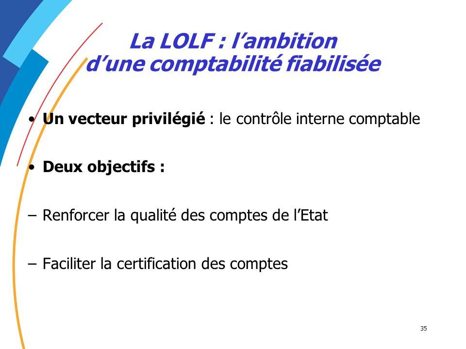 35 La LOLF : lambition dune comptabilité fiabilisée Un vecteur privilégié : le contrôle interne comptable Deux objectifs : –Renforcer la qualité des c