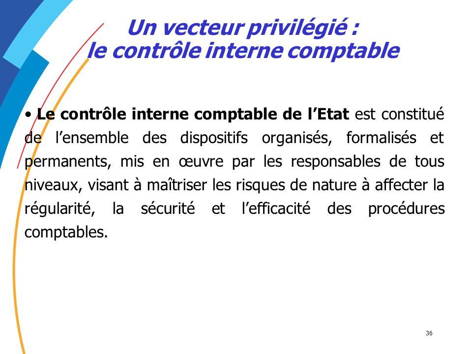 36 Un vecteur privilégié : le contrôle interne comptable Le contrôle interne comptable de lEtat est constitué de lensemble des dispositifs organisés,
