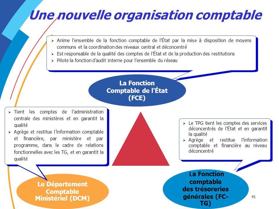 41 Une nouvelle organisation comptable Le Département Comptable Ministériel (DCM) La Fonction Comptable de lÉtat (FCE) L a Fonction comptable des trés