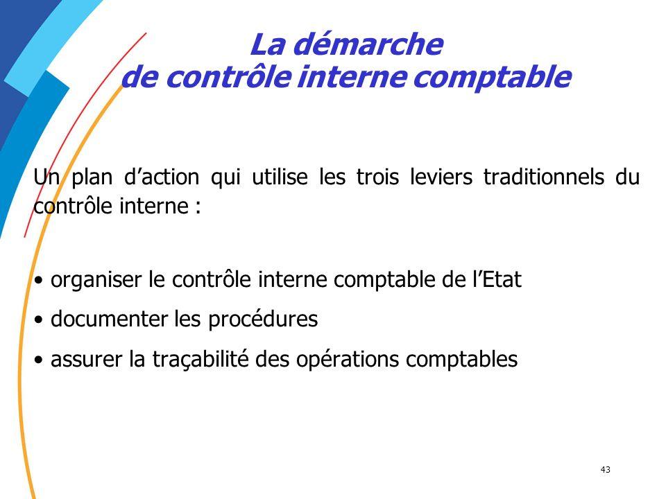 43 Un plan daction qui utilise les trois leviers traditionnels du contrôle interne : organiser le contrôle interne comptable de lEtat documenter les p