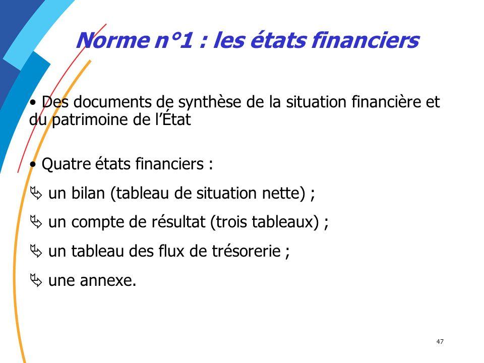 47 Norme n°1 : les états financiers Des documents de synthèse de la situation financière et du patrimoine de lÉtat Quatre états financiers : un bilan