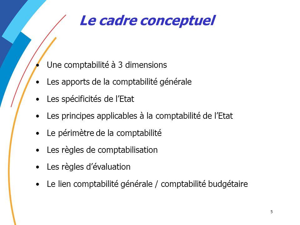 5 Une comptabilité à 3 dimensions Les apports de la comptabilité générale Les spécificités de lEtat Les principes applicables à la comptabilité de lEt