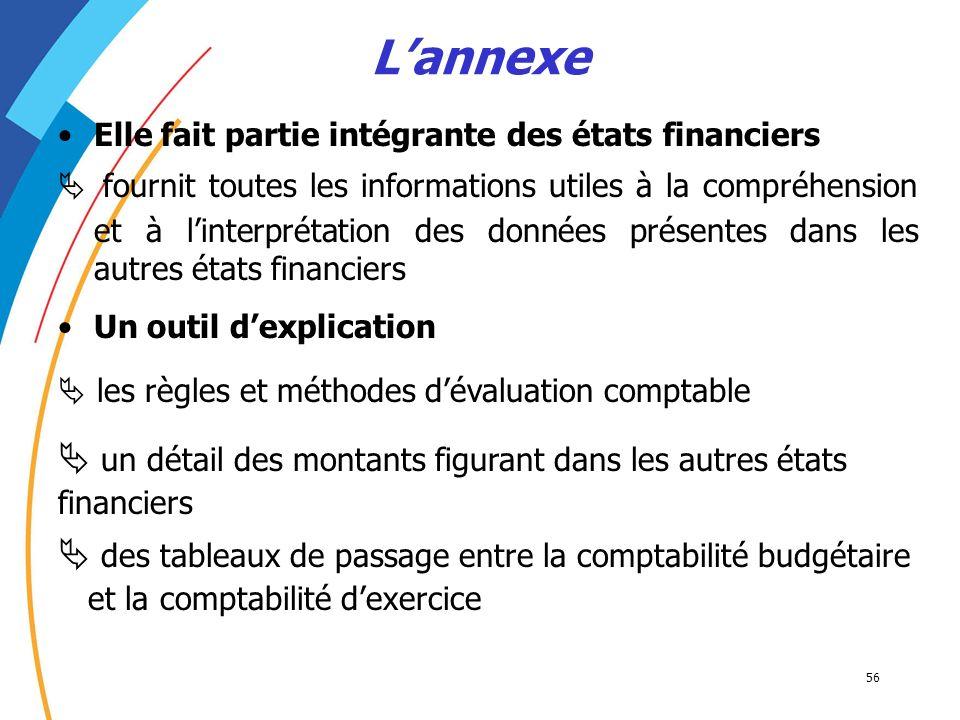 56 fournit toutes les informations utiles à la compréhension et à linterprétation des données présentes dans les autres états financiers Lannexe les r