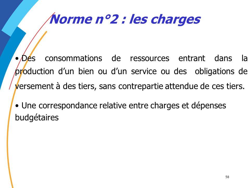 58 Norme n°2 : les charges Des consommations de ressources entrant dans la production dun bien ou dun service ou des obligations de versement à des ti